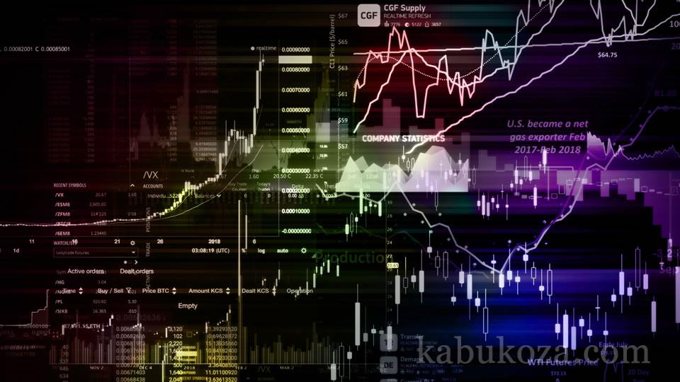 先物取引は、将来の価格を売買する